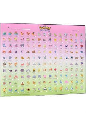 Plakat I - Afkryds hvilke af de 150 Kanto pokemon du har fanget!